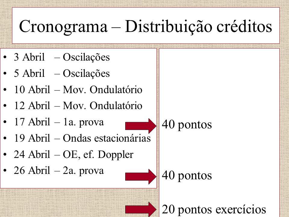 Cronograma – Distribuição créditos 40 pontos 20 pontos exercícios 3 Abril – Oscilações 5 Abril – Oscilações 10 Abril – Mov.