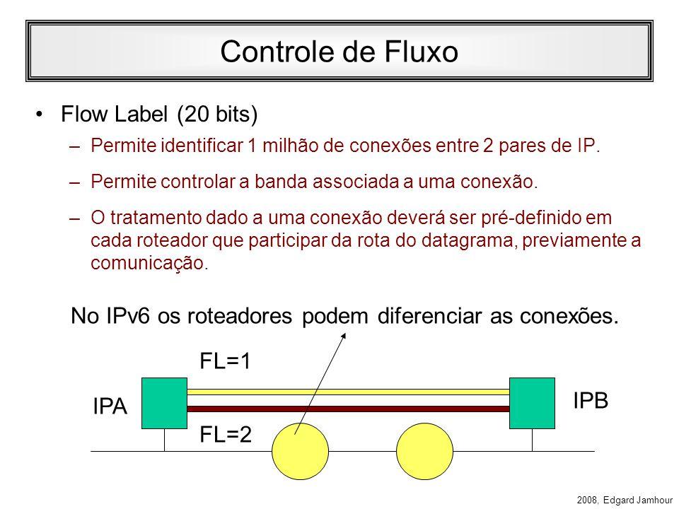 2008, Edgard Jamhour Cabeçalho IPv6 O campo TOS (8bits) foi renomeado para: –byte DS. Este campo é formado da seguinte maneira: –DSCP (Differentiated