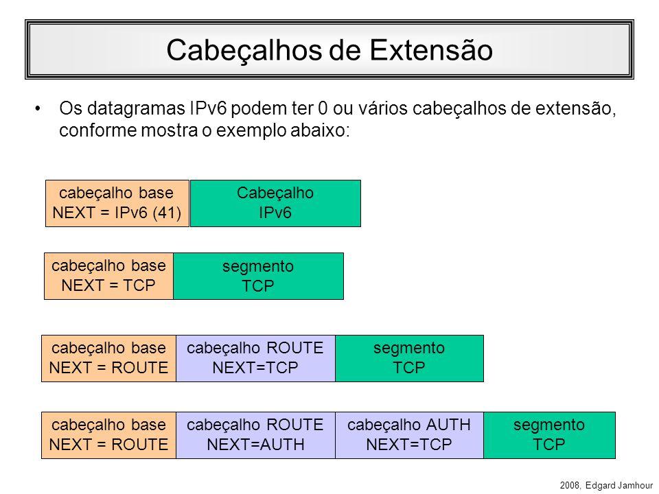 2008, Edgard Jamhour Comparação com IPv4 Os seguintes campos do IPv4 foram eliminados do cabeçalho básico IPv6: –Identificação, Flags de Fragmentação