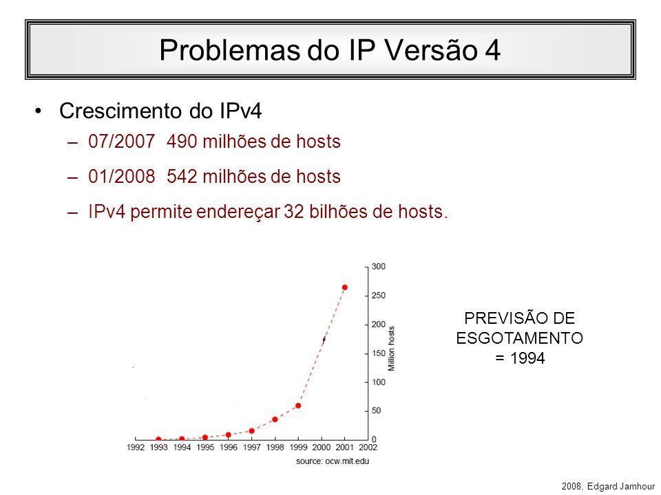 2008, Edgard Jamhour Problemas do IP Versão 4 Crescimento do IPv4 –07/2007490 milhões de hosts –01/2008542 milhões de hosts –IPv4 permite endereçar 32 bilhões de hosts.