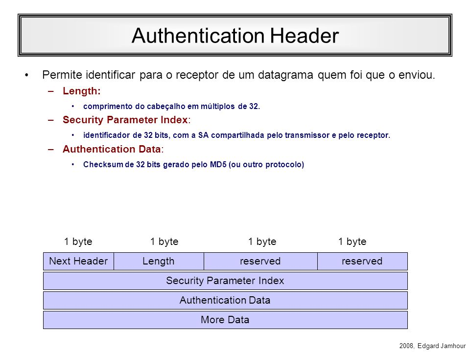 2008, Edgard Jamhour Authentication Header Next Headerreserved 1 byte Lengthreserved SPI: Security Parameter Index Authentication Data (ICV: Integrity