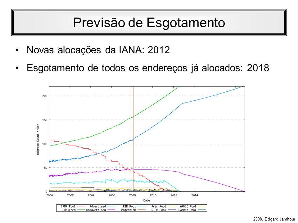 2008, Edgard Jamhour Previsão do Esgotamento IPv4 A análise da alocação de endereços IPv4 é feita em blocos /8 Todo o espaço de endereçamento da Internet pode ser dividido em 256 blocos /8.