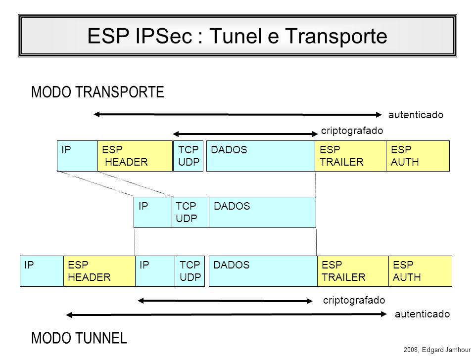 2008, Edgard Jamhour Protocolo ESP Definido pelo protocolo IP tipo 50 Utilizando para criar canais seguros com autenticação, integridade e criptografia.