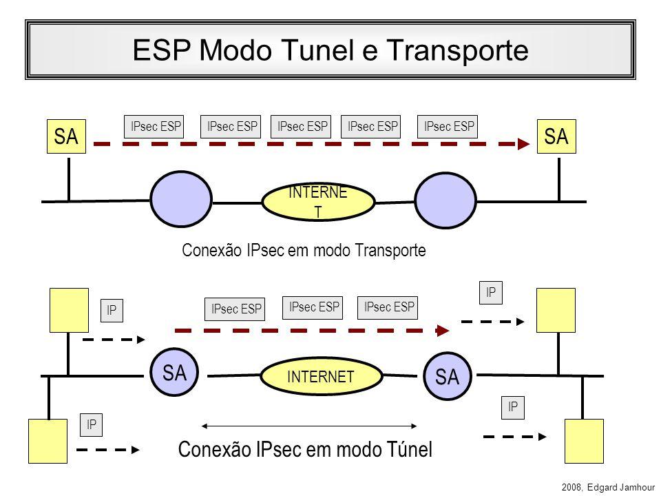 2008, Edgard Jamhour Transmissão dos Dados A C Quando transmitir para C use SPI=6 SPI=6 algo. DES chave: yyyyy SPI=6 algo. DES chave: yyyy IP ESP DADO