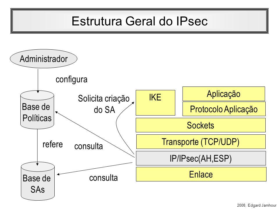 2008, Edgard Jamhour Configuração do IPsec Cada dispositivo de rede (Host ou Gateway) possui uma política de segurança que orienta o uso de IPsec. Uma