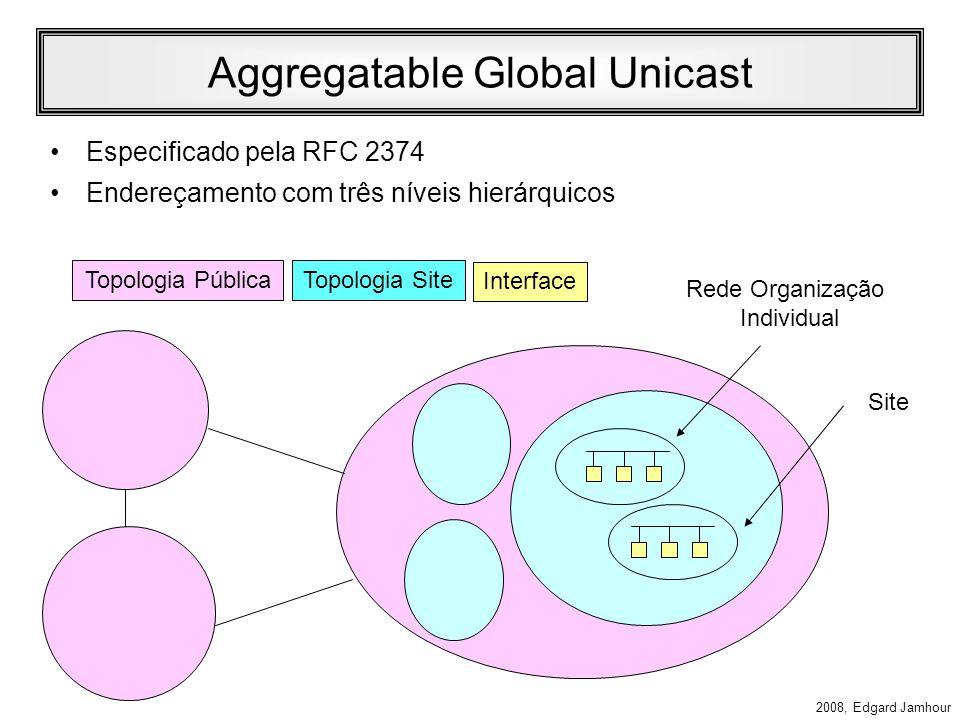 2008, Edgard Jamhour Endereços Unicast Especiais Loopback: –::1 Não especificado (todos os bits iguais a '0') –:: Compatível com IPv4 (prefixo de 96 b