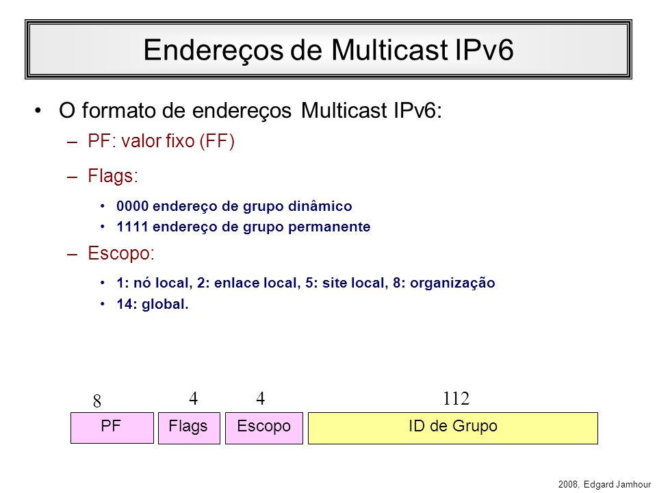 2008, Edgard Jamhour Backbone IPv6 6bone www.6bone.net Backbone experimental, Organizado pelo IETF. Conta com participantes do mundo todo. TLA: 3FFE::