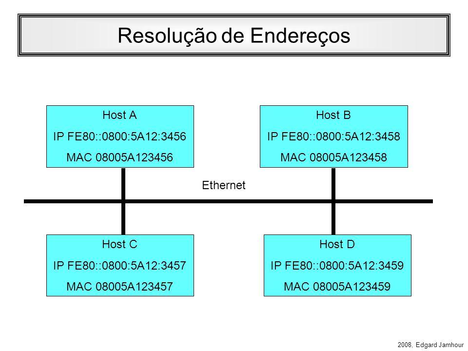 2008, Edgard Jamhour Descoberta de Vizinho O ICMPv6 permite ao host IPv6 descobrir outros hosts IPv6 e roteadores em seu enlace.