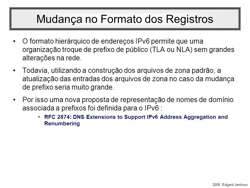 2008, Edgard Jamhour Zona IPv6 Reversa Por exemplo, se o host –www6.ppgia.pucpr.br possui o endereço: –222:0:1:2:3:4:5678:9ABC A entrada no arquivo de zona reversa será: C.B.A.9.8.7.6.5.4.0.0.0.3.0.0.2.0.0.1.0.0.0.0.0.0.0.2.2.2.2.IPv6.INT PTR www6.ppgia.pucpr.br.