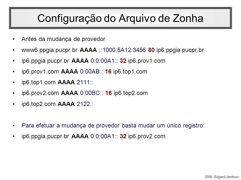 2008, Edgard Jamhour Exemplo (ip6.top1.com) TLA: 2111/16 (ip6.prov1.com) NLA: 00AB/32 (ip6.ppgia.pucpr.br) 00A1/16 TLA ID NLA IDSLA ID Interface ID 3