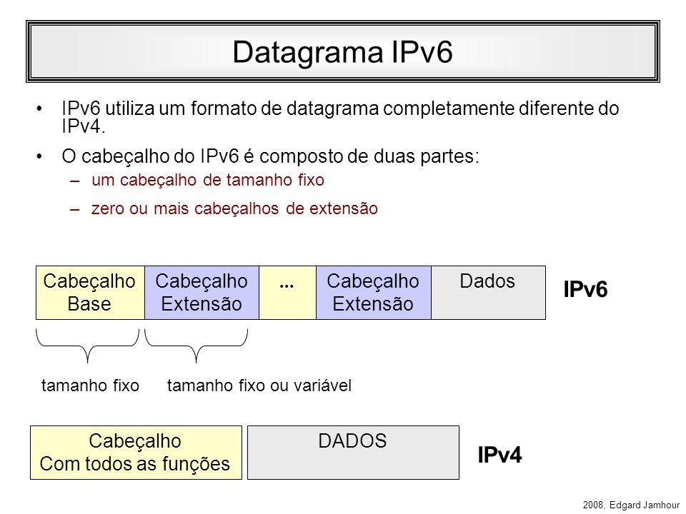 2008, Edgard Jamhour Endereços IPv6 Definido pela RFC 2373 –IPv6 Addressing Architecture Exemplo de Endereço IPv6: –FE80:0000:0000:0000:68DA:8909:3A22:FECA endereço normal –FE80:0:0:0:68DA:8909:3A22:FECA simplificação de zeros –FE80 ::68DA:8909:3A22:FECA omissão de 0's por :: (apenas um :: por endereço) –47::47:192:4:5 notação decimal pontuada –::192:31:20:46 endereço IPv4 (0:0:0:0:0:0:0:0:192:31:20:46)
