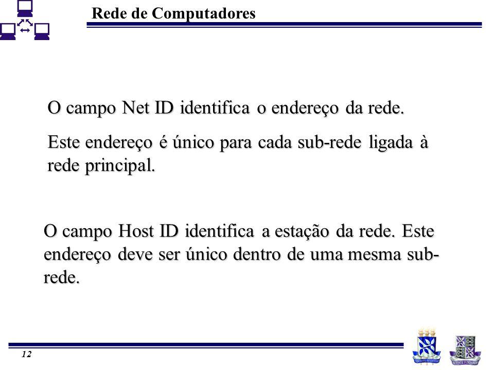 Rede de Computadores 12 O campo Net ID identifica o endereço da rede. Este endereço é único para cada sub-rede ligada à rede principal. O campo Host I