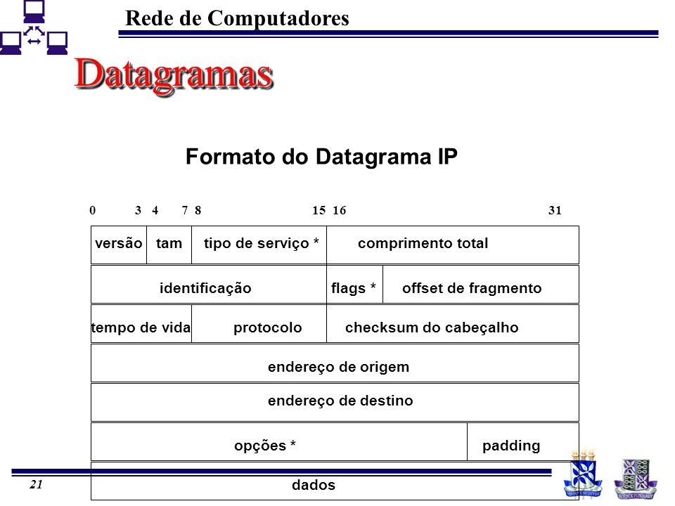 Rede de Computadores 21 DatagramasDatagramas 0 3 4 7 8 15 16 31 versão tam tipo de serviço * comprimento total identificação flags * offset de fragmen