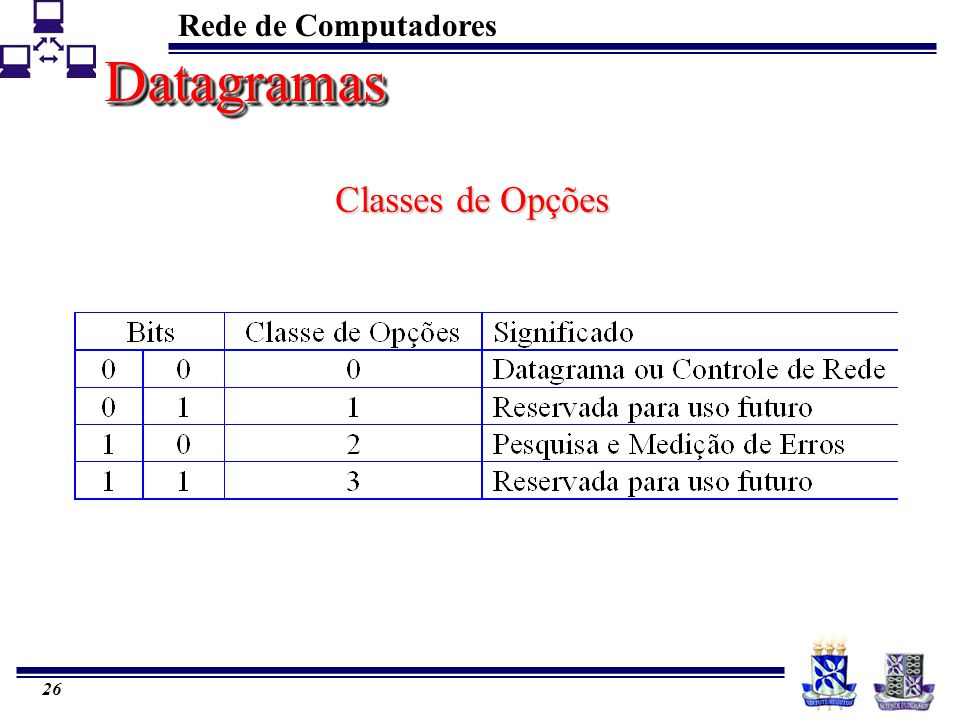 Rede de Computadores 26 Classes de Opções DatagramasDatagramas