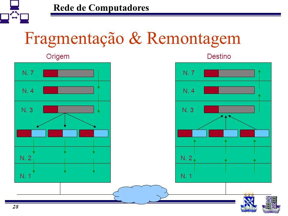 Rede de Computadores 28 Fragmentação & Remontagem Origem N. 7 N. 4 N. 3 N. 2 N. 1 Destino N. 7 N. 4 N. 3 N. 2 N. 1