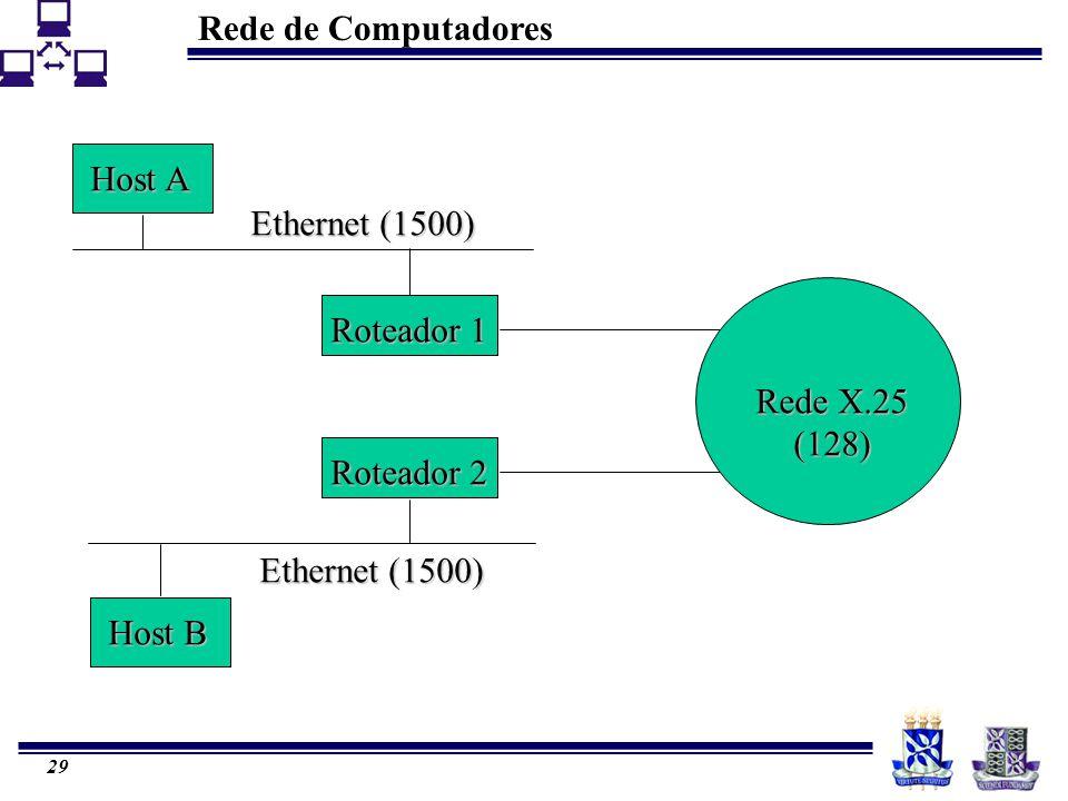 Rede de Computadores 29 Host A Roteador 1 Roteador 2 Host B Ethernet (1500) Rede X.25 (128)