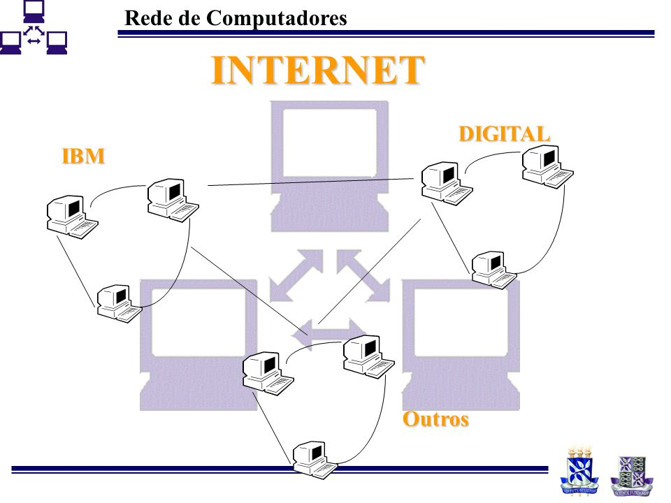 Rede de ComputadoresIBM DIGITAL Outros INTERNET