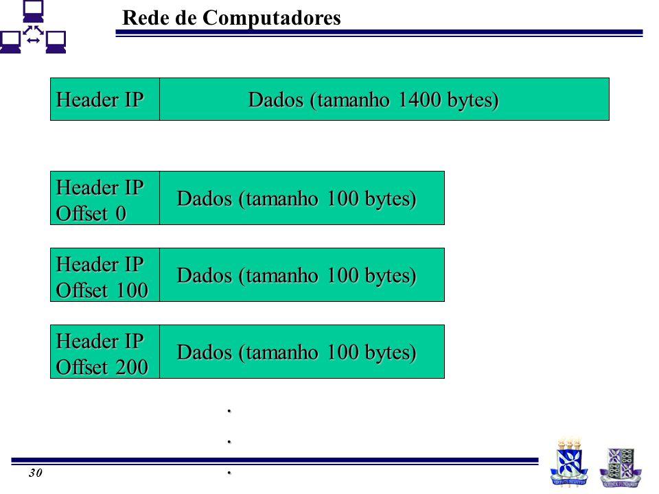 Rede de Computadores 30 Header IP Dados (tamanho 1400 bytes) Header IP Offset 0 Dados (tamanho 100 bytes) Header IP Offset 100 Dados (tamanho 100 byte