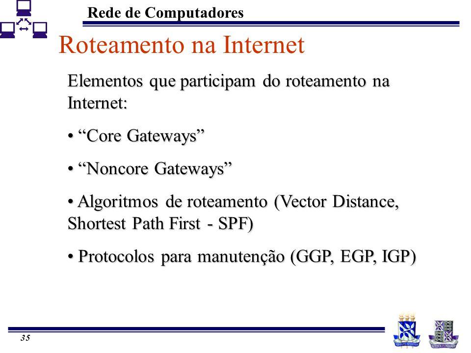 "Rede de Computadores 35 Elementos que participam do roteamento na Internet: ""Core Gateways"" ""Core Gateways"" ""Noncore Gateways"" ""Noncore Gateways"" Algo"