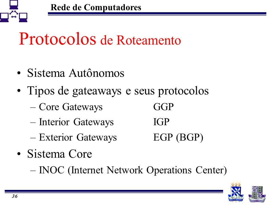 Rede de Computadores 36 Protocolos de Roteamento Sistema Autônomos Tipos de gateaways e seus protocolos –Core GatewaysGGP –Interior GatewaysIGP –Exter