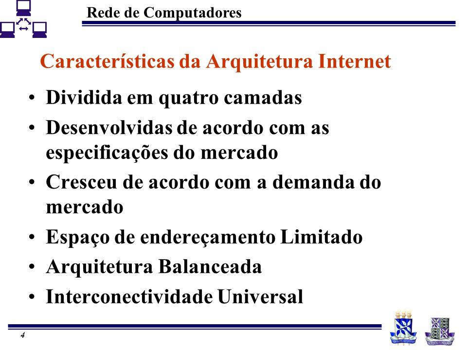4 Características da Arquitetura Internet Dividida em quatro camadas Desenvolvidas de acordo com as especificações do mercado Cresceu de acordo com a