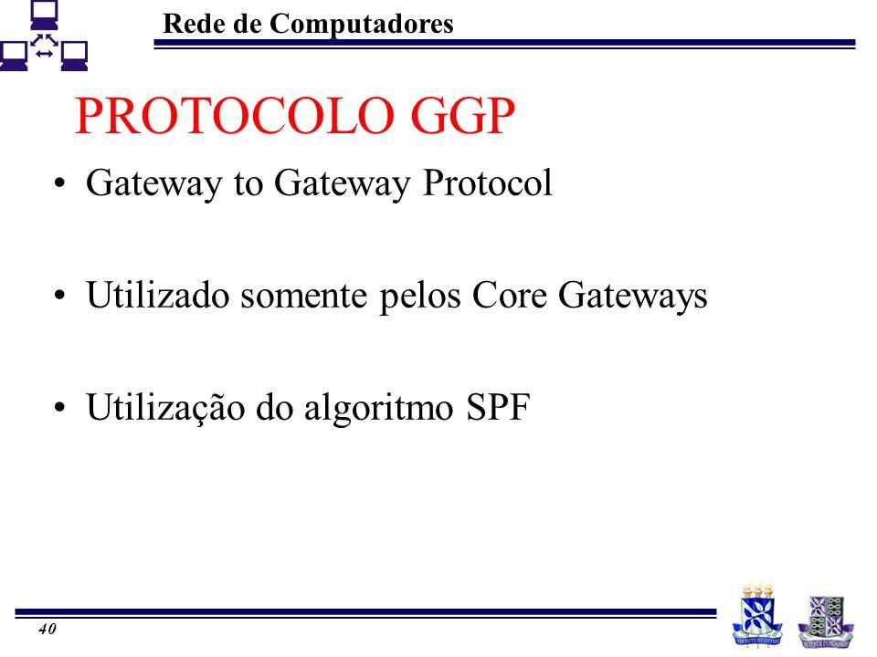 Rede de Computadores 40 PROTOCOLO GGP Gateway to Gateway Protocol Utilizado somente pelos Core Gateways Utilização do algoritmo SPF