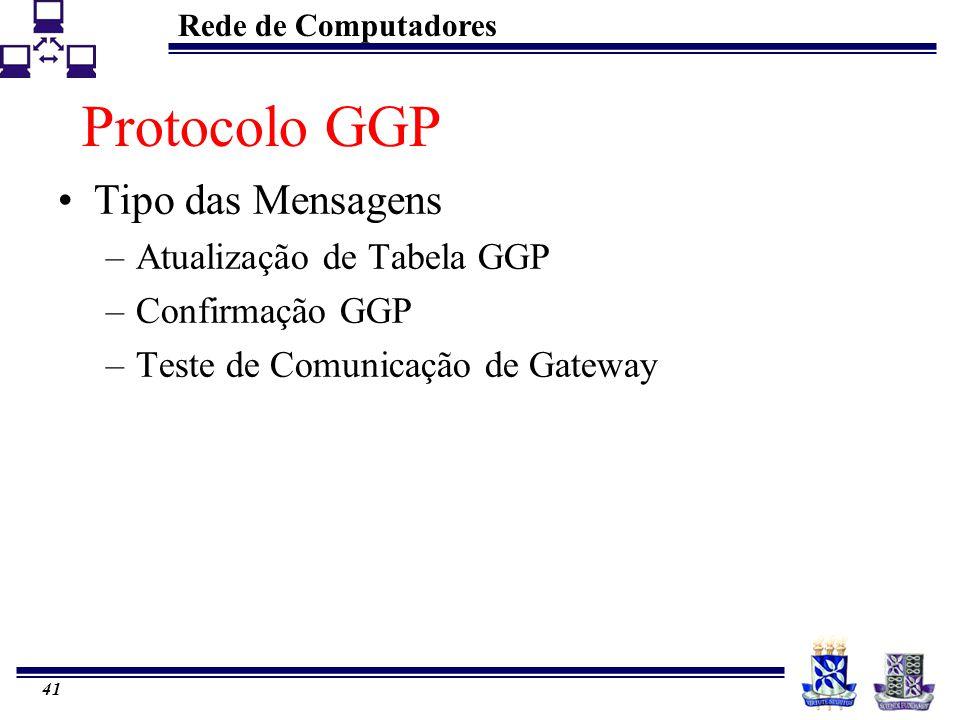 Rede de Computadores 41 Protocolo GGP Tipo das Mensagens –Atualização de Tabela GGP –Confirmação GGP –Teste de Comunicação de Gateway