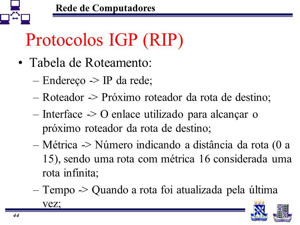 Rede de Computadores 44 Protocolos IGP (RIP) Tabela de Roteamento: –Endereço -> IP da rede; –Roteador -> Próximo roteador da rota de destino; –Interfa