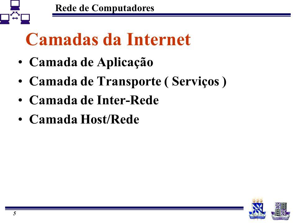 Rede de Computadores 5 Camadas da Internet Camada de Aplicação Camada de Transporte ( Serviços ) Camada de Inter-Rede Camada Host/Rede