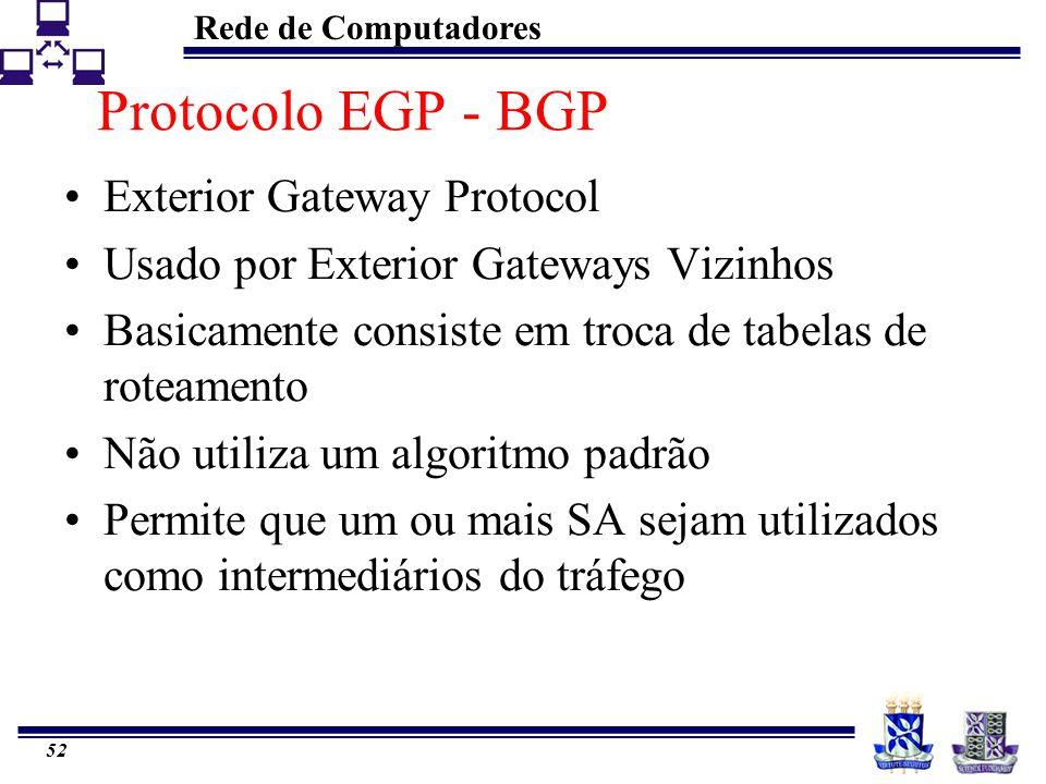 Rede de Computadores 52 Protocolo EGP - BGP Exterior Gateway Protocol Usado por Exterior Gateways Vizinhos Basicamente consiste em troca de tabelas de