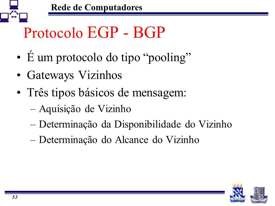 """Rede de Computadores 53 Protocolo EGP - BGP É um protocolo do tipo """"pooling"""" Gateways Vizinhos Três tipos básicos de mensagem: –Aquisição de Vizinho –"""