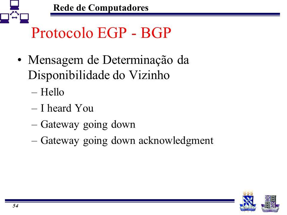 Rede de Computadores 54 Protocolo EGP - BGP Mensagem de Determinação da Disponibilidade do Vizinho –Hello –I heard You –Gateway going down –Gateway go