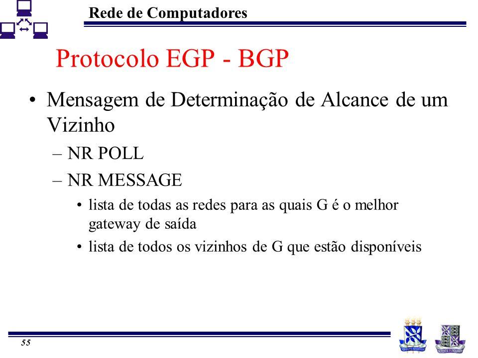 Rede de Computadores 55 Protocolo EGP - BGP Mensagem de Determinação de Alcance de um Vizinho –NR POLL –NR MESSAGE lista de todas as redes para as qua