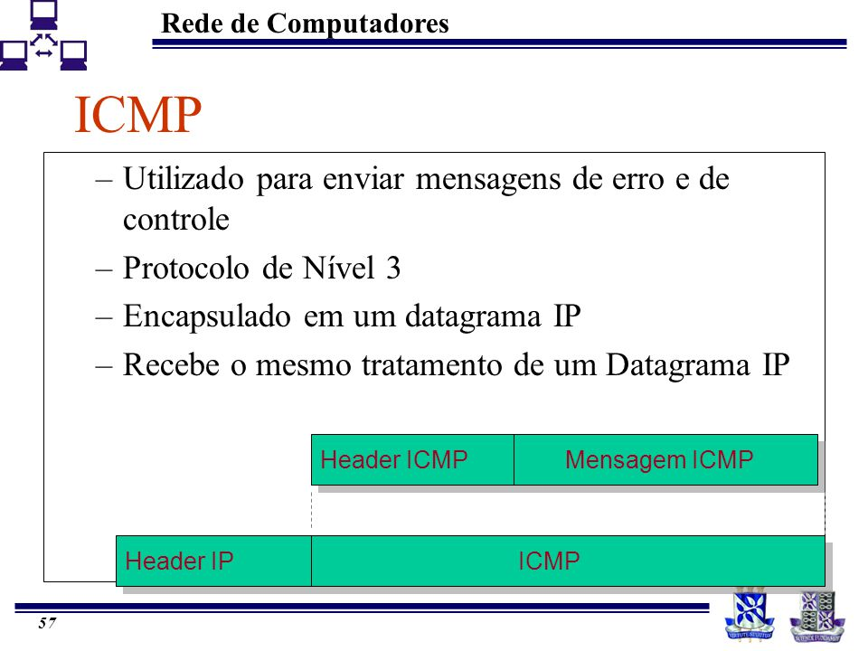Rede de Computadores 57 ICMP –Utilizado para enviar mensagens de erro e de controle –Protocolo de Nível 3 –Encapsulado em um datagrama IP –Recebe o me