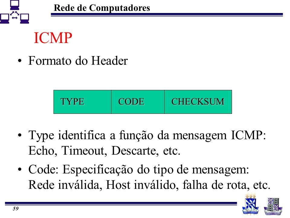 Rede de Computadores 59 ICMP Formato do Header Type identifica a função da mensagem ICMP: Echo, Timeout, Descarte, etc. Code: Especificação do tipo de