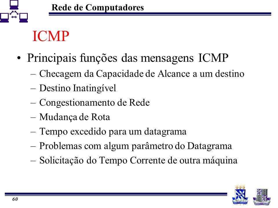 Rede de Computadores 60 ICMP Principais funções das mensagens ICMP –Checagem da Capacidade de Alcance a um destino –Destino Inatingível –Congestioname