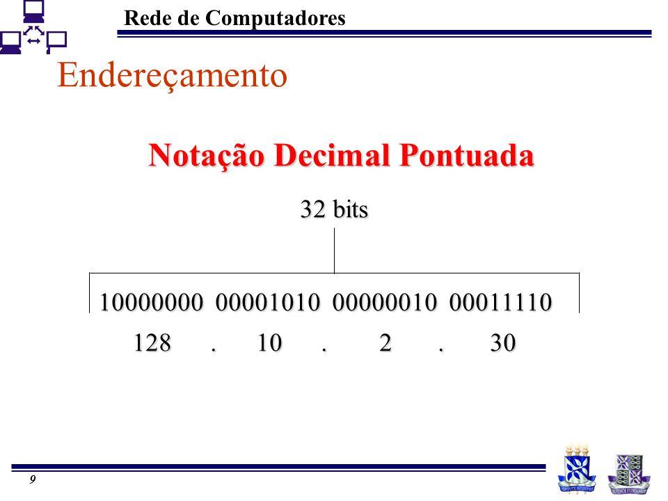 Rede de Computadores 9 Notação Decimal Pontuada 32 bits 10000000 00001010 00000010 00011110 128. 10. 2. 30 128. 10. 2. 30 Endereçamento