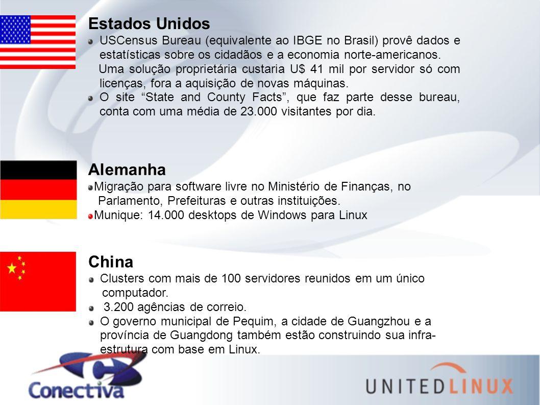 Estados Unidos USCensus Bureau (equivalente ao IBGE no Brasil) provê dados e estatísticas sobre os cidadãos e a economia norte-americanos. Uma solução