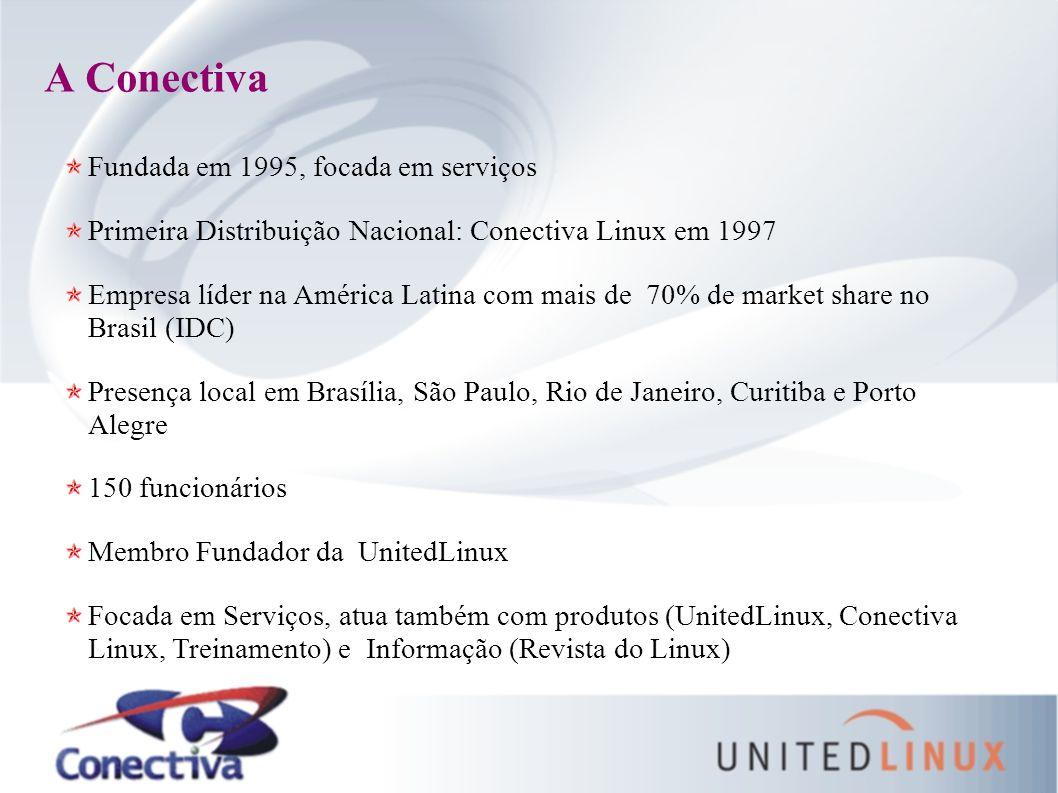 A Conectiva Fundada em 1995, focada em serviços Primeira Distribuição Nacional: Conectiva Linux em 1997 Empresa líder na América Latina com mais de 70% de market share no Brasil (IDC) Presença local em Brasília, São Paulo, Rio de Janeiro, Curitiba e Porto Alegre 150 funcionários Membro Fundador da UnitedLinux Focada em Serviços, atua também com produtos (UnitedLinux, Conectiva Linux, Treinamento) e Informação (Revista do Linux)