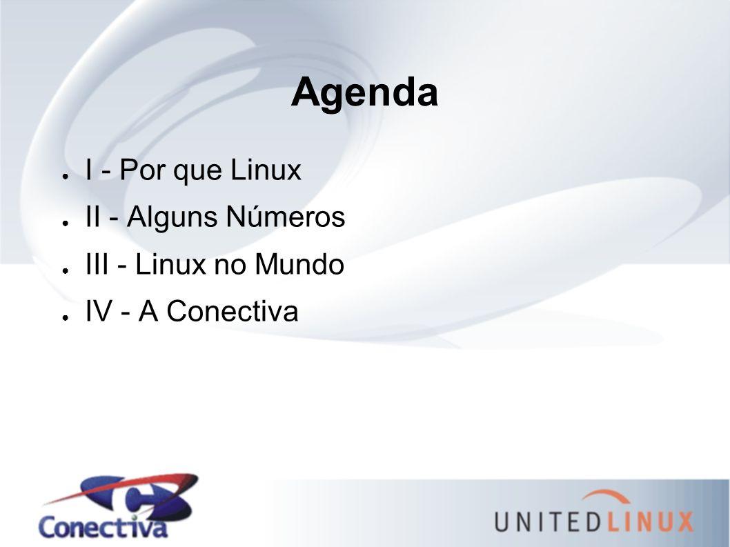 Capa Business Week IDC - Linux com 25% com total de servidor 2006, enquanto outros servidores estarão em declínio Nov02 Pesquisa com Gastos de IT diz que 39% dos pesquisados já utilizam Linux de alguma forma, o mesmo % pretende aumentar o uso do Linux no próximo ano