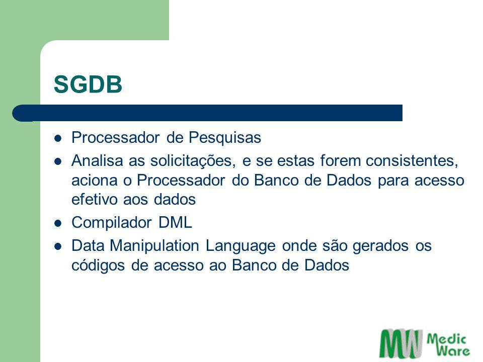 SGDB Processador de Pesquisas Analisa as solicitações, e se estas forem consistentes, aciona o Processador do Banco de Dados para acesso efetivo aos d