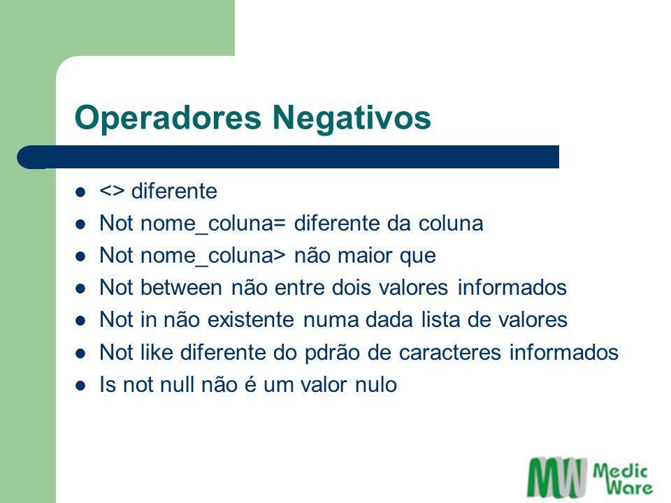 Operadores Negativos <> diferente Not nome_coluna= diferente da coluna Not nome_coluna> não maior que Not between não entre dois valores informados No