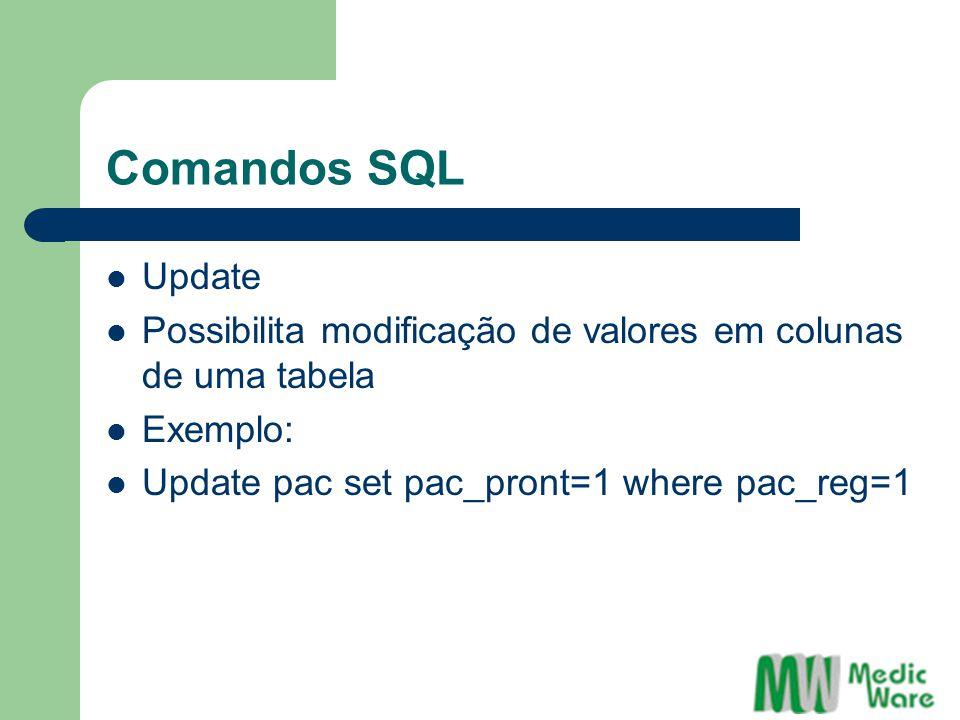 Comandos SQL Update Possibilita modificação de valores em colunas de uma tabela Exemplo: Update pac set pac_pront=1 where pac_reg=1
