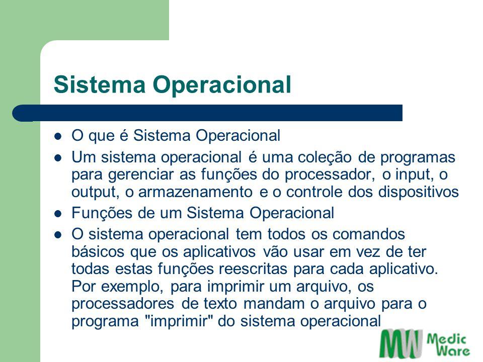 Sistema Operacional O que é Sistema Operacional Um sistema operacional é uma coleção de programas para gerenciar as funções do processador, o input, o