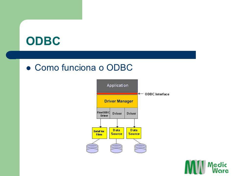ODBC Como funciona o ODBC