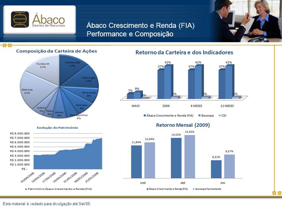 Ábaco Crescimento e Renda (FIA) Performance e Composição Este material é vedado para divulgação até Set/09.
