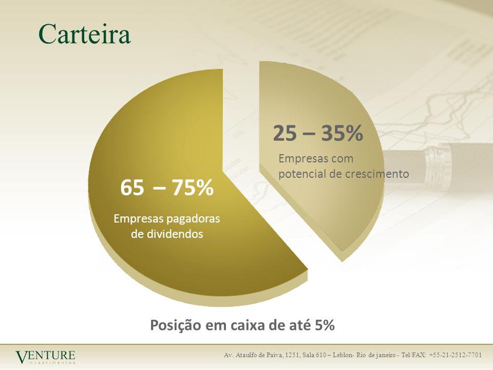 Av. Ataulfo de Paiva, 1251, Sala 610 – Leblon- Rio de janeiro - Tel/FAX: +55-21-2512-7701 Carteira Posição em caixa de até 5% 65 – 75% Empresas pagado