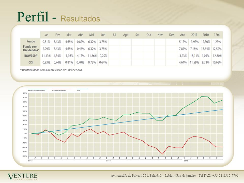 www.ventureinvest.com.br Av.