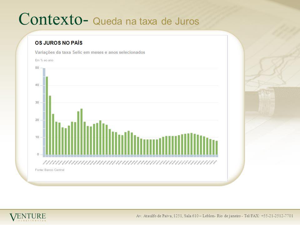 Av. Ataulfo de Paiva, 1251, Sala 610 – Leblon- Rio de janeiro - Tel/FAX: +55-21-2512-7701 Contexto- Queda na taxa de Juros