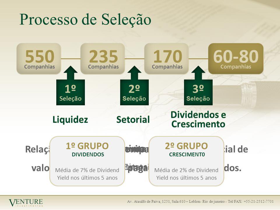 Liquidez mínima de 200k/dia (média últimos 6 meses) Relação das melhores companhias com potencial de valorização e razoável pagamento de dividendos.